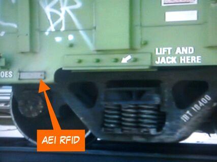 سیستم RFID ردیابی واگن