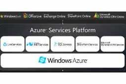 رشد ۴ برابری اطلاعات روی سرویس پردازش ابری مایکروسافت