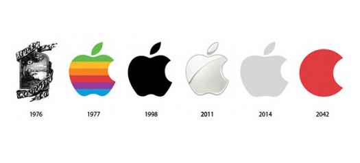 شرکت اپل به عنوان یکی از بزرگترین تولیدکننده محصولات الکترونیکی در جهان