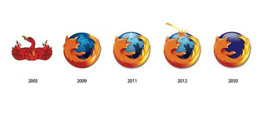 مرورگر اینترنتی فایرفاکس به عنوان یکی از محصولات شرکت نرمافزاری موزیلا