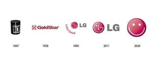 شرکت کرهای LG از بزرگترین تولیدکنندگان محصولات الکترونیکی در جهان
