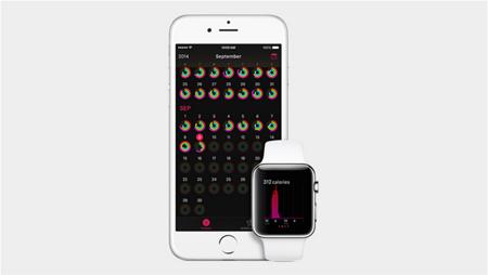 این ساعت مچی به صورت سازگار با گوشی هوشمند iPhone 6، iPhone 6 Plus و مدلهای قبلی آیفون طراحی شده است