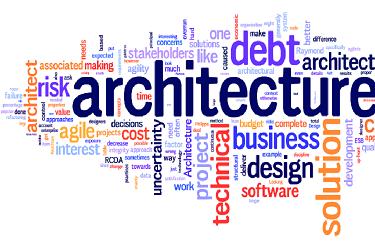 معماری سازمانی و برنامهریزی برای کسب و کار