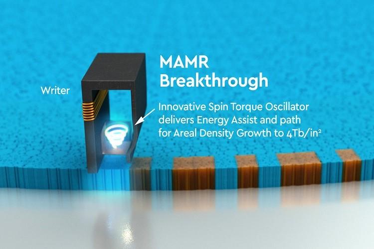 استفاده از امواج ماکرو برای ایجاد انقلاب در ظرفیت هارددیسک