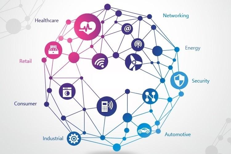 برنامه ویژه ARM برای واقعیت مجازی و اینترنت اشیاء