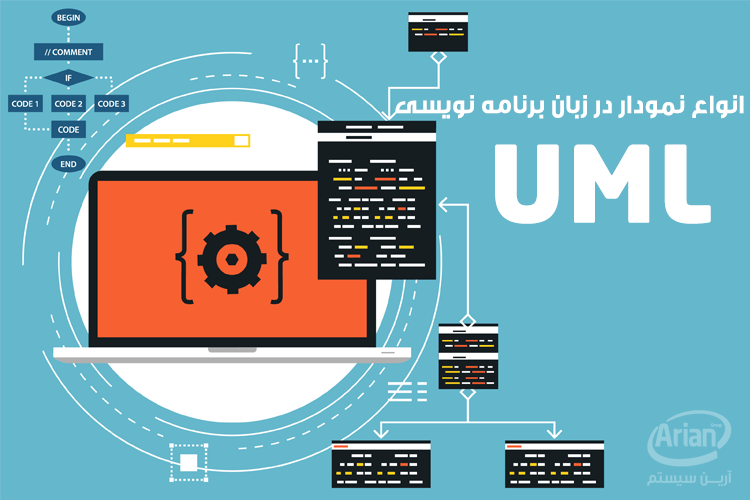 زبان uml چیست و چه کاربرد و ویژگی هایی دارد؟ <a href='http://www.itna.ir' target='_blank'>ایتنا</a>