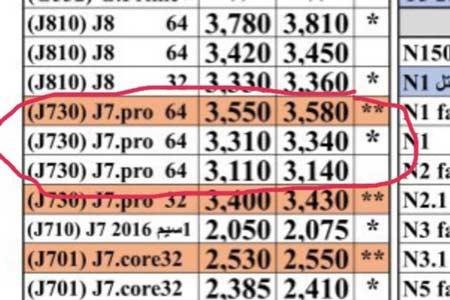 تحویل نامناسب گوشیهای ۱۳ میلیونی که ۱٫۵ میلیون زیر قیمت فروخته شد