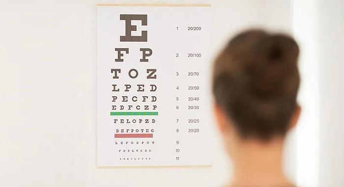 تست نرمافزاری جدید برای تشخیص شماره چشم
